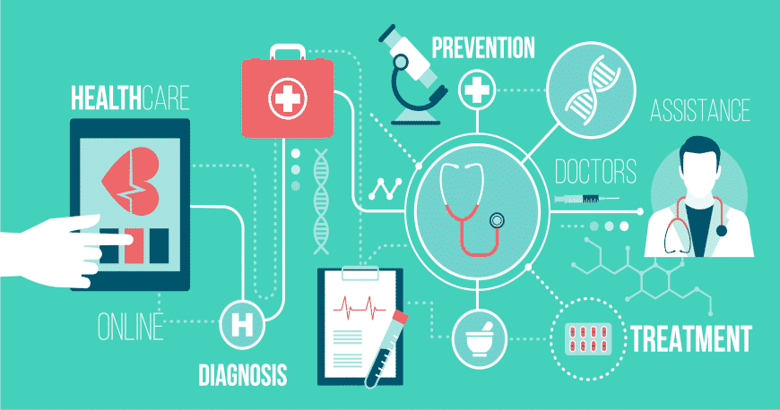 AI in healthcare technology
